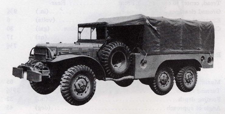 Dodge WC62 and WC63 6x6 | 6 Wheel Drive