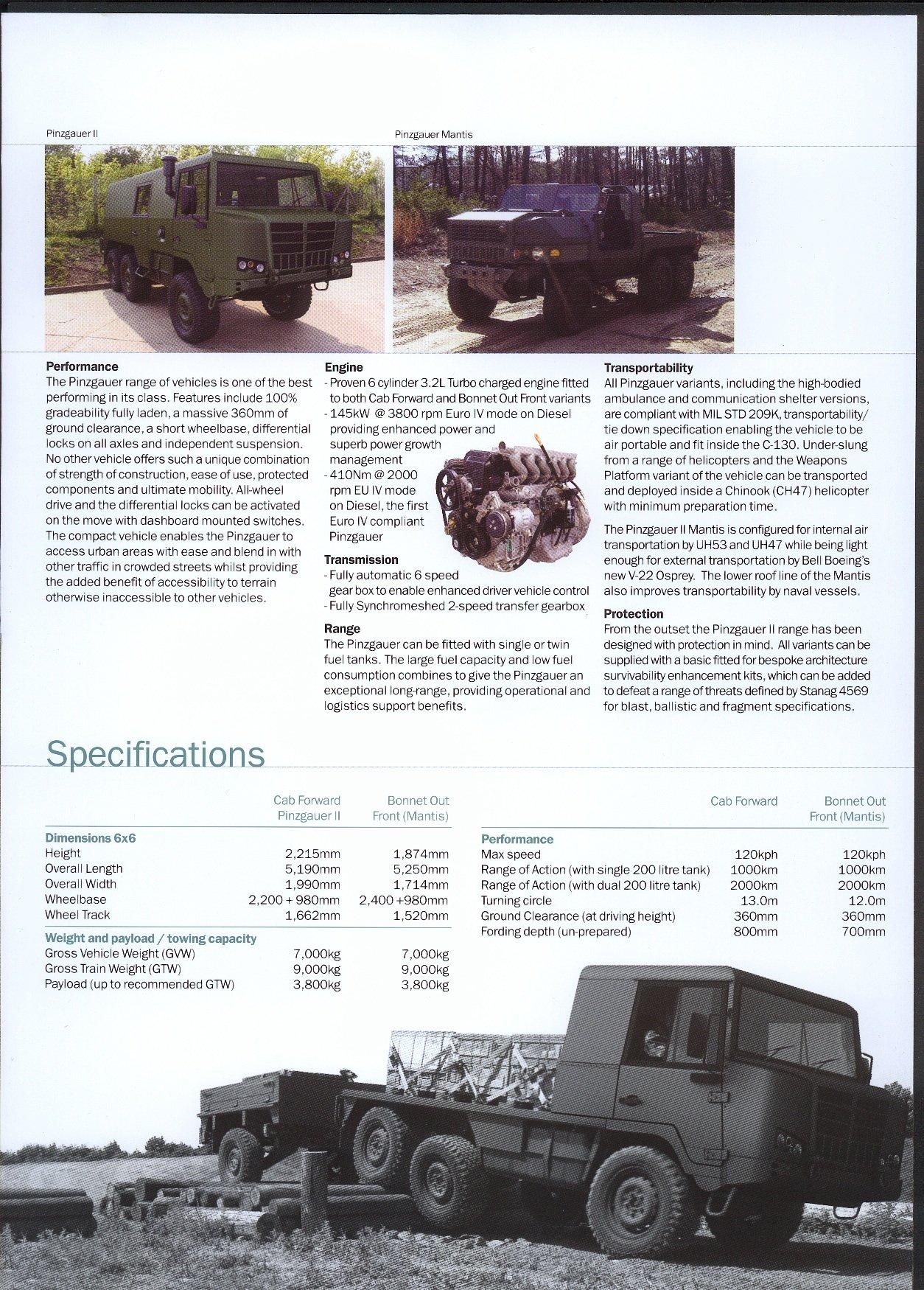 Steyr Pinzgauer 6x6 6 Wheel Drive